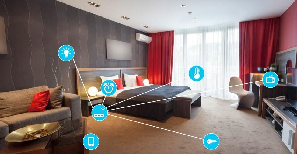 smart hotel solution